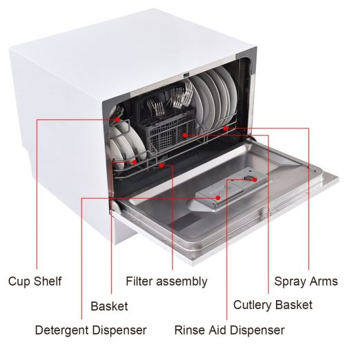 Costway Countertop Dishwasher